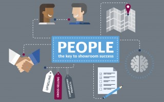 People - the key to showroom success