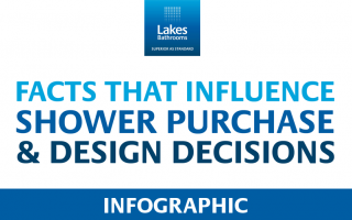 facts-that-influence-shower-purchase-infographic