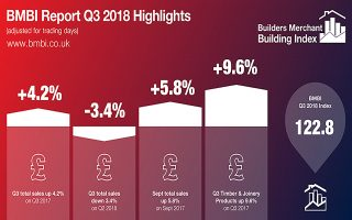 BMBI Report February 2018 Highlights