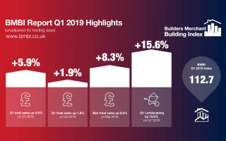 D1459 May 2019 Infographics - Highlights_thumbnail